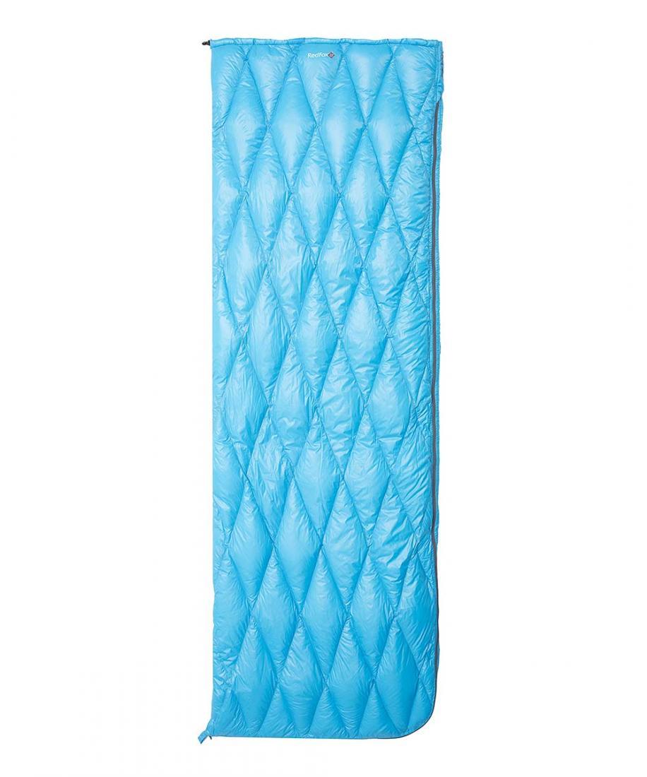 Спальный мешок пуховый Fantom B3 leftТуристические<br><br><br>Легкий и компактный кемпинговый спальный мешок - одеяло.<br><br> Особенности: <br><br>Разъемная двухзамковая молния<br>Возможность состегивания<br><br> Материал:100% Nylon 37 g/m2 <br> П...<br><br>Цвет: Синий<br>Размер: Regular