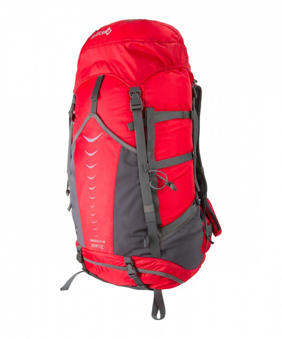 рюкзак red fox, красный